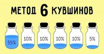 метод шести кувшинов