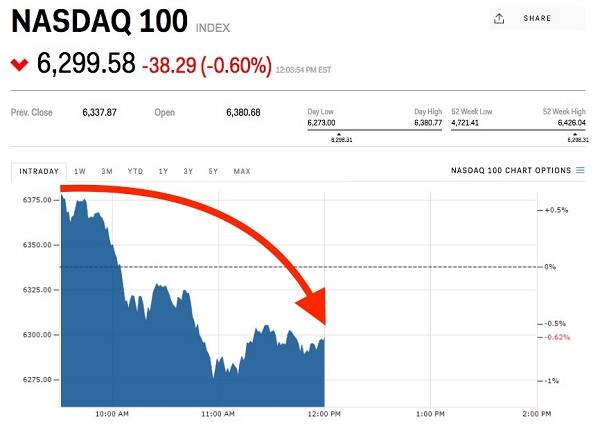 NASDAQ-100