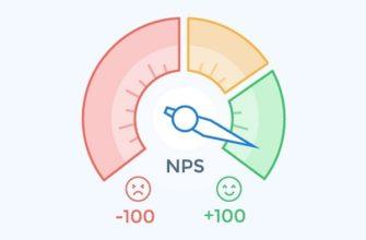 индекс лояльности клиентов NPS