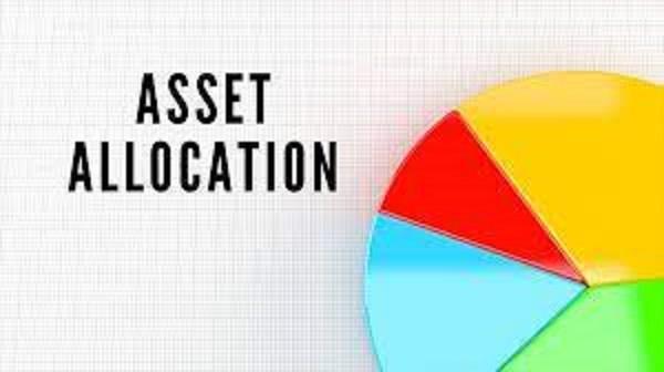 что такое Что такое Asset Allocation