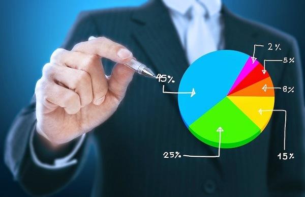 Диверсификация и распределение активов