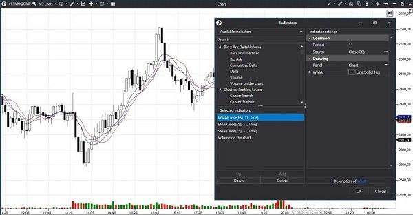 график фьючерса S&P500